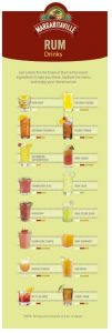 Margaritaville Mixed Drink Maker - Rum drink guide